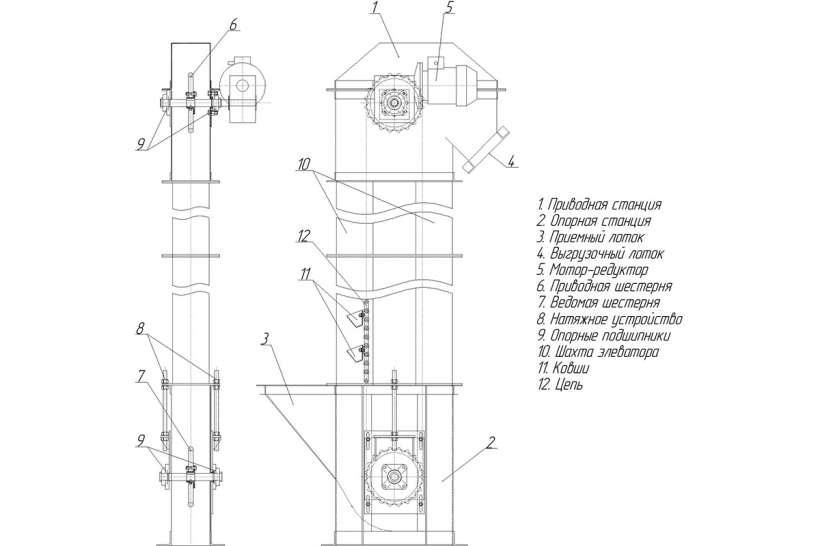 Ковши цепных элеваторов характеристика роликовый транспортер